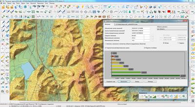 Построение и анализ поверхностей